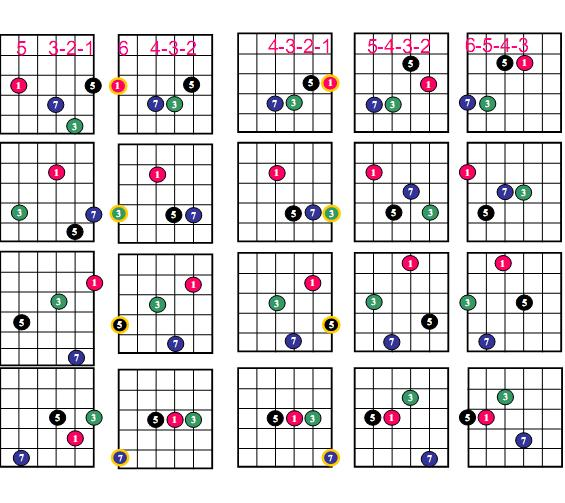 Drum drum chords for thinking out loud : Guitar : guitar chords thinking out loud easy Guitar Chords ...